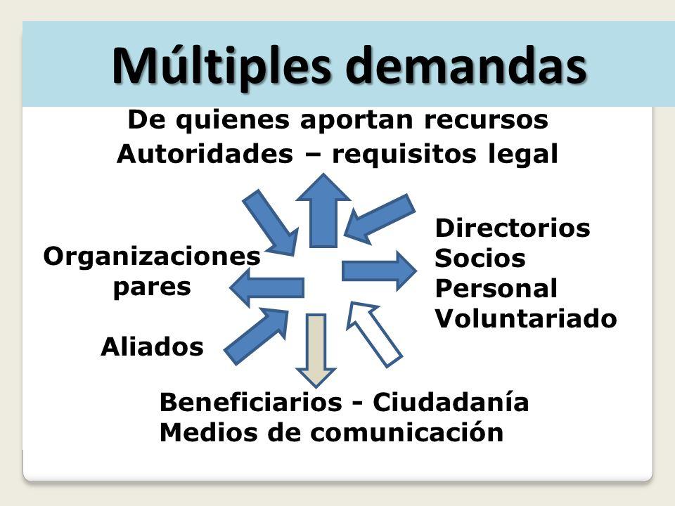De quienes aportan recursos Autoridades – requisitos legal