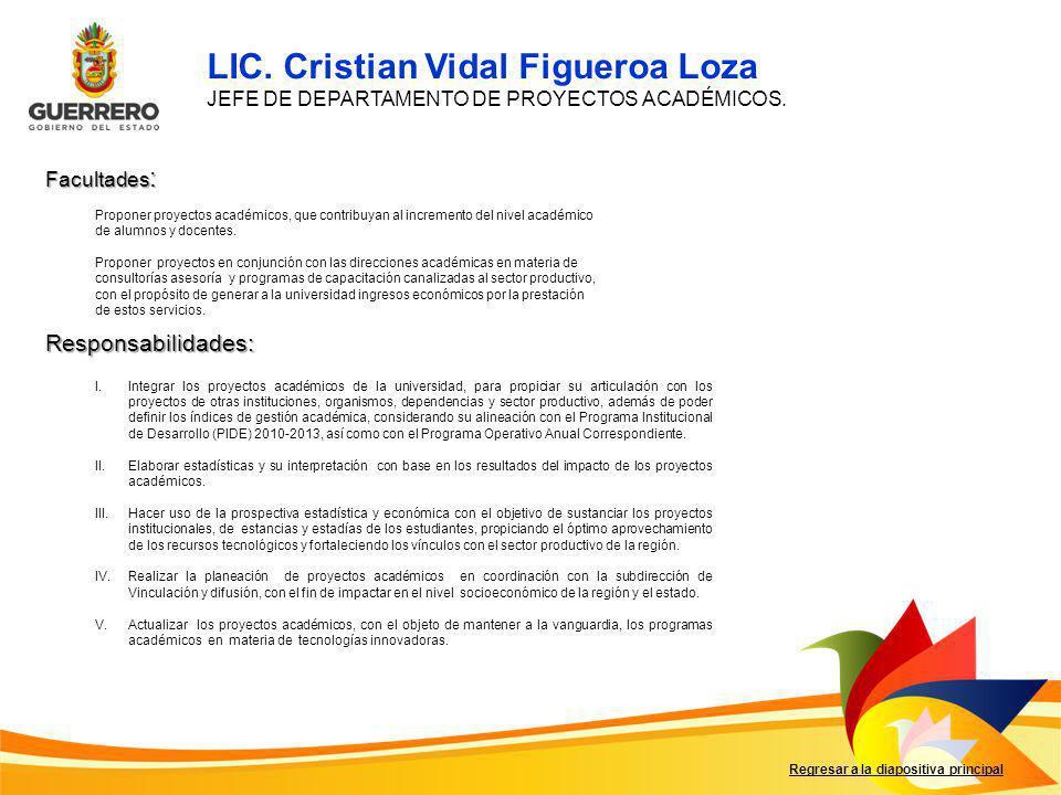 LIC. Cristian Vidal Figueroa Loza