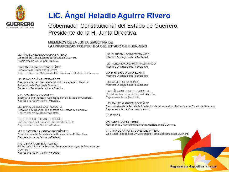 LIC. Ángel Heladio Aguirre Rivero