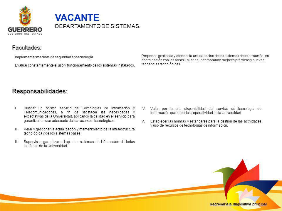 VACANTE Responsabilidades: DEPARTAMENTO DE SISTEMAS. Facultades: