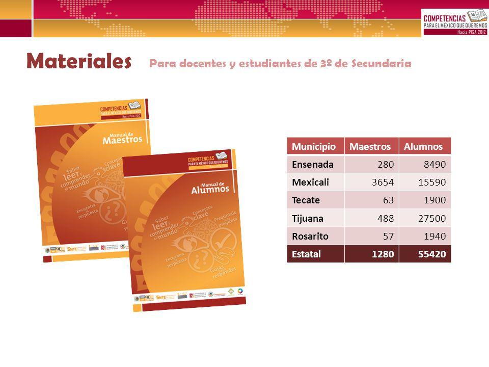 Materiales Para docentes y estudiantes de 3º de Secundaria Municipio