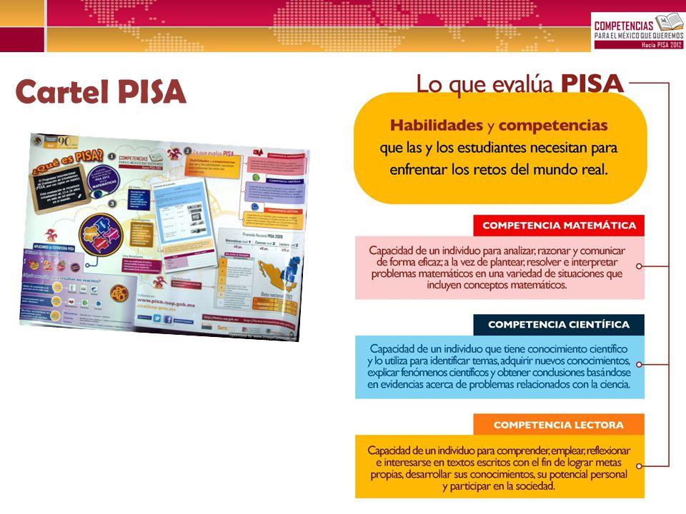 Cartel PISA