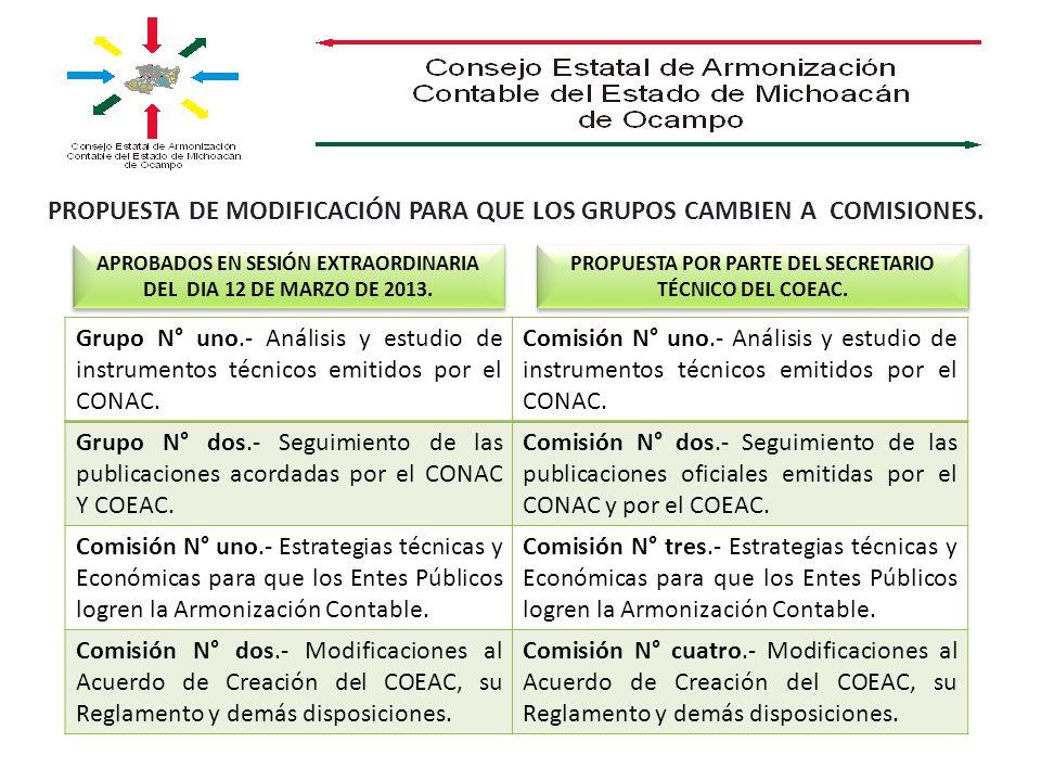 PROPUESTA DE MODIFICACIÓN PARA QUE LOS GRUPOS CAMBIEN A COMISIONES.