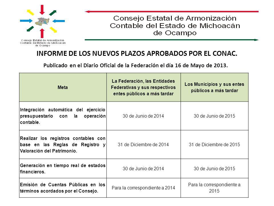 INFORME DE LOS NUEVOS PLAZOS APROBADOS POR EL CONAC.