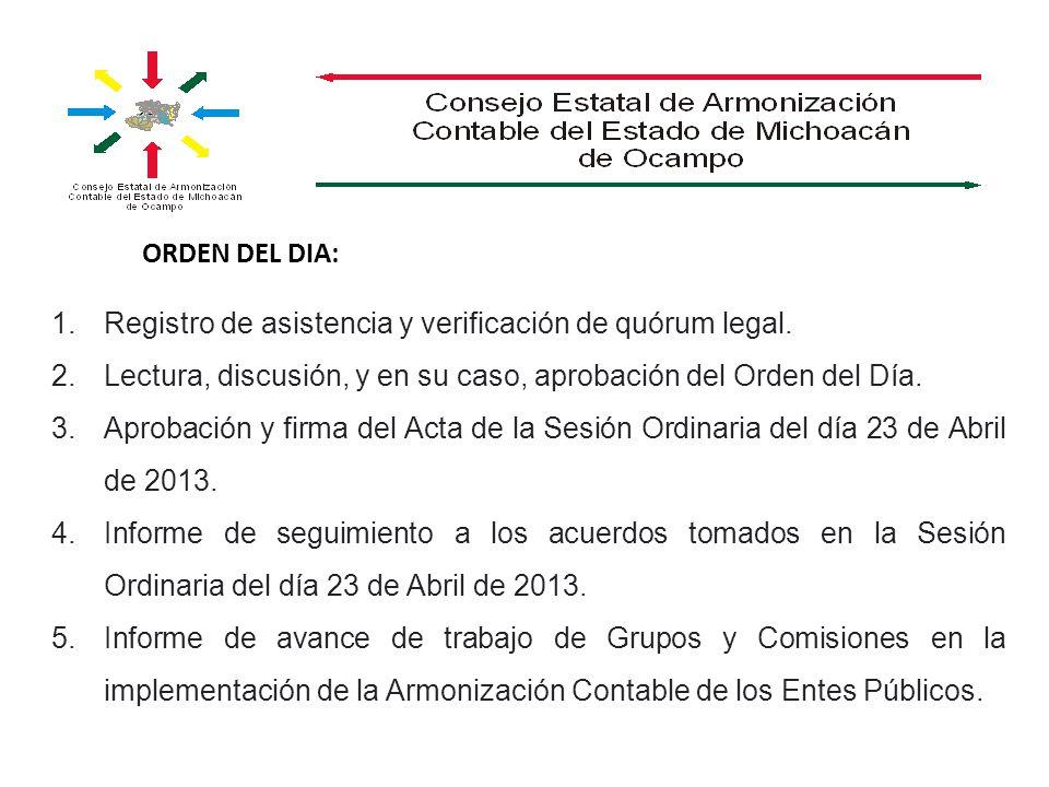 ORDEN DEL DIA: Registro de asistencia y verificación de quórum legal. Lectura, discusión, y en su caso, aprobación del Orden del Día.