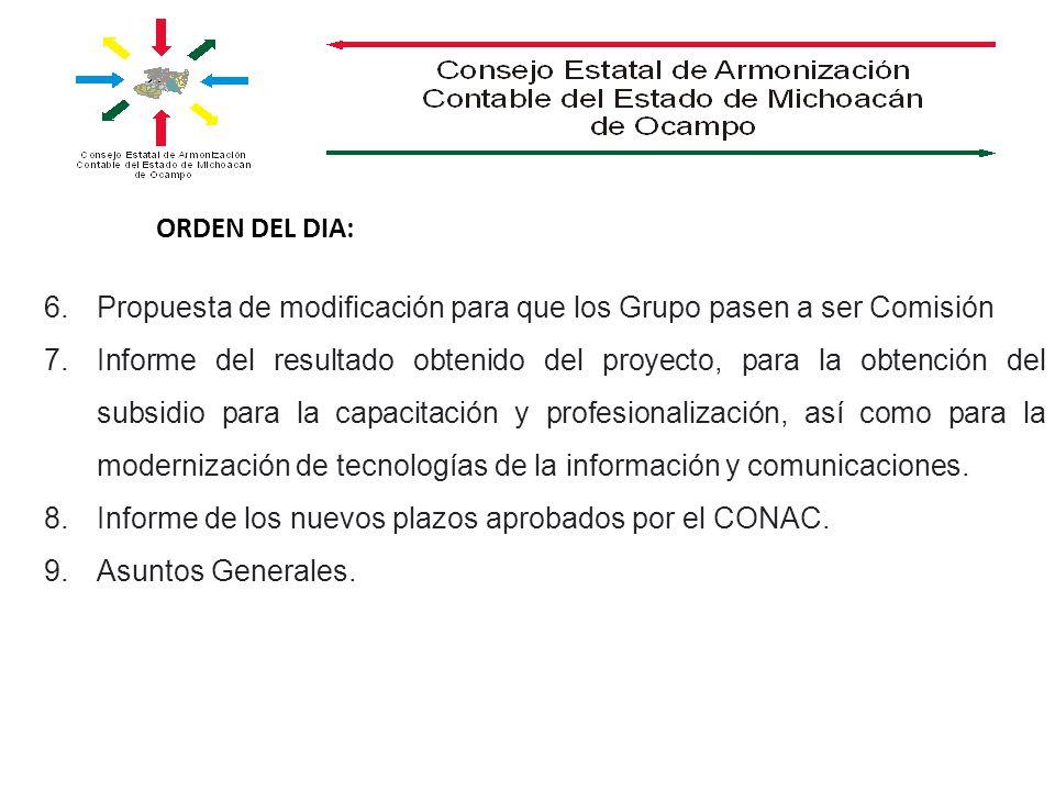 ORDEN DEL DIA: Propuesta de modificación para que los Grupo pasen a ser Comisión.