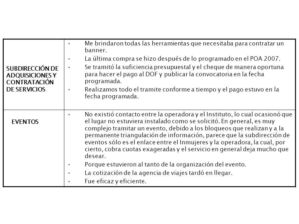 SUBDIRECCIÓN DE ADQUISICIONES Y CONTRATACIÓN DE SERVICIOS