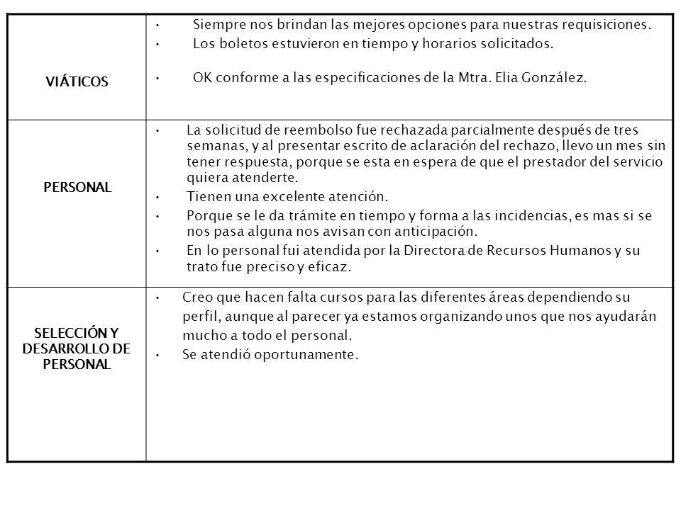 SELECCIÓN Y DESARROLLO DE PERSONAL