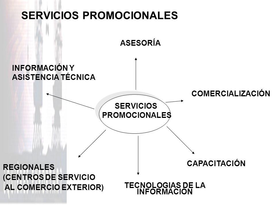 SERVICIOS PROMOCIONALES