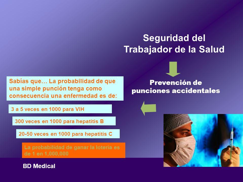 Seguridad del Trabajador de la Salud