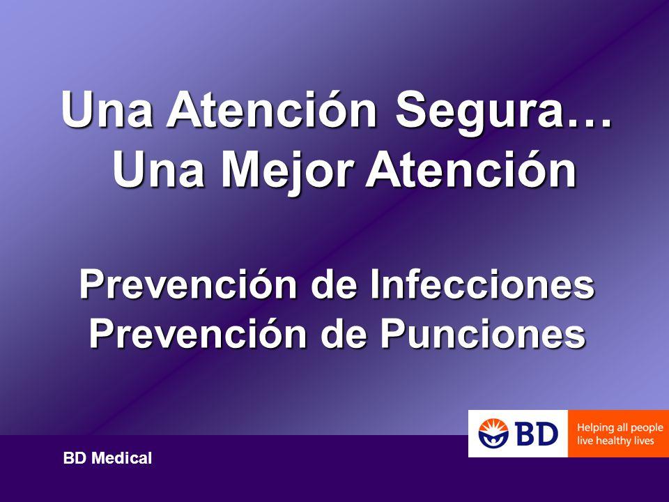 Prevención de Infecciones Prevención de Punciones