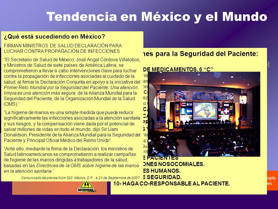 Tendencia en México y el Mundo
