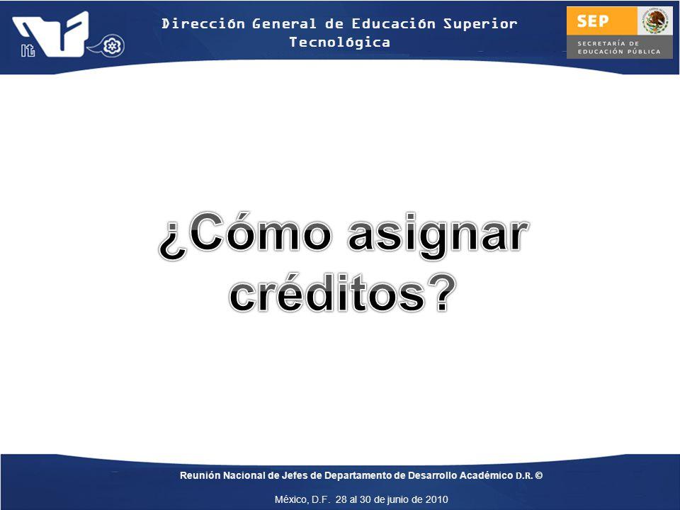 ¿Cómo asignar créditos
