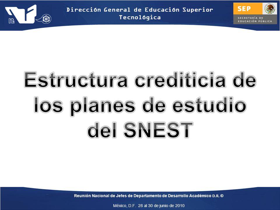 Estructura crediticia de los planes de estudio del SNEST