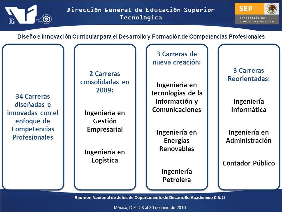 Diseño e Innovación Curricular para el Desarrollo y Formación de Competencias Profesionales