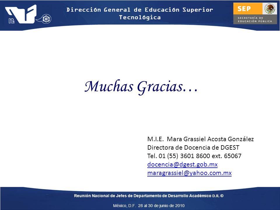 Muchas Gracias… M.I.E. Mara Grassiel Acosta González
