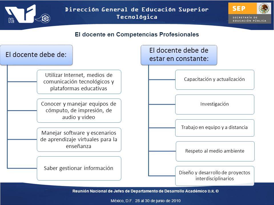 El docente en Competencias Profesionales