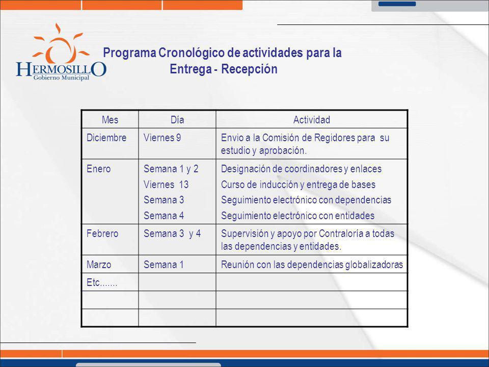 Programa Cronológico de actividades para la