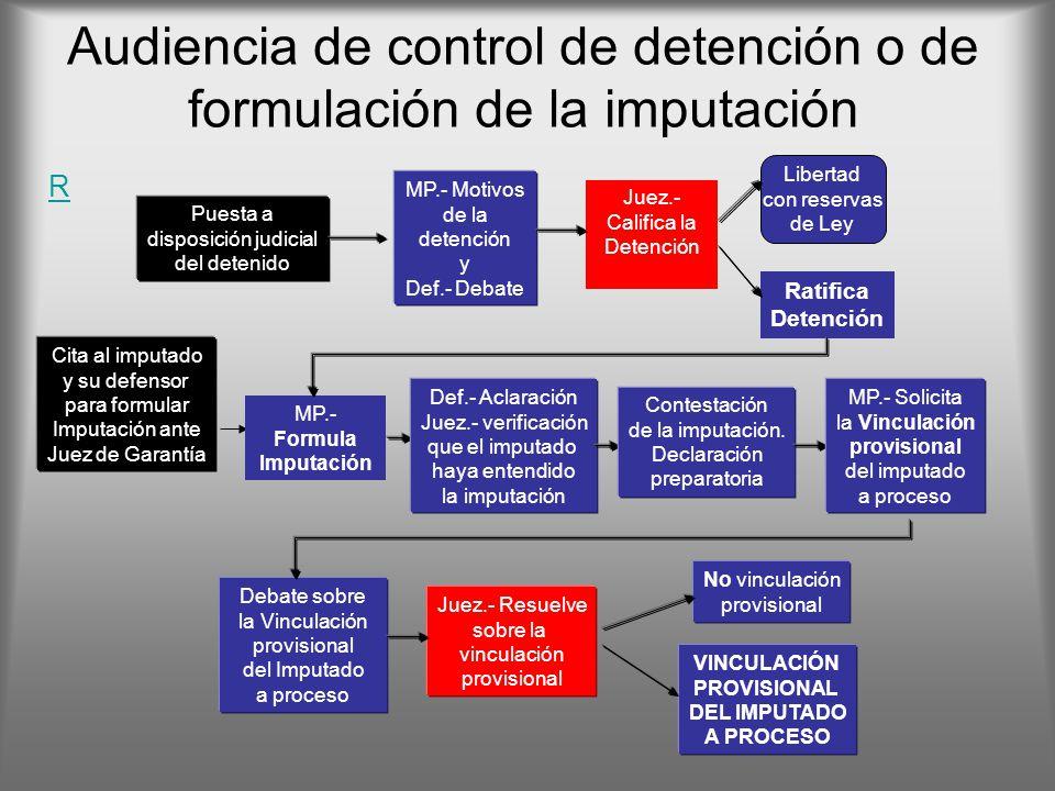 Audiencia de control de detención o de formulación de la imputación