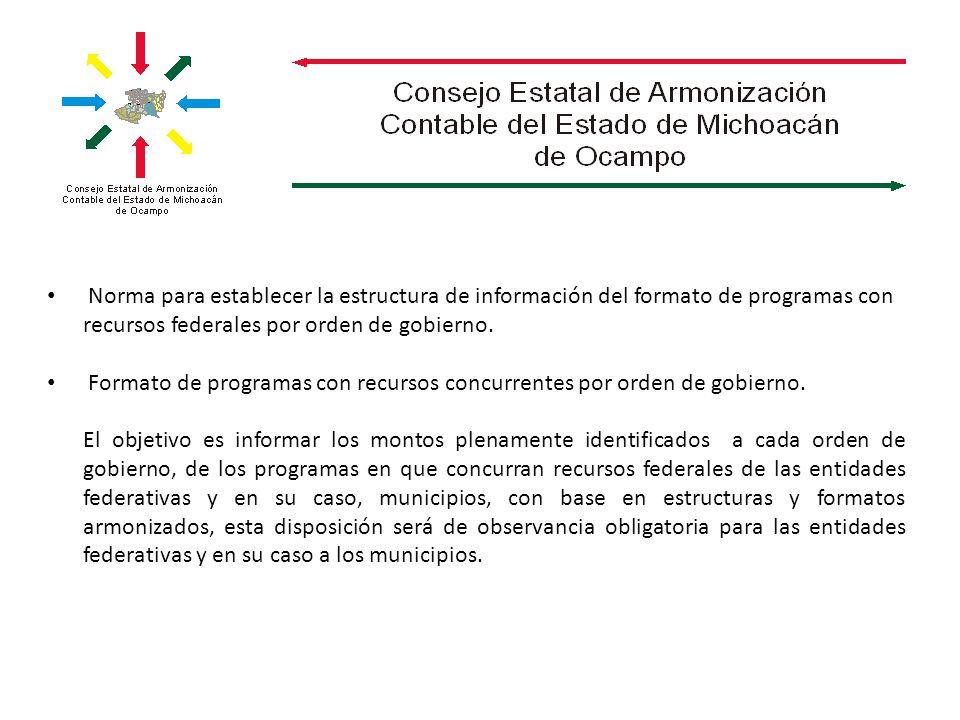 Norma para establecer la estructura de información del formato de programas con recursos federales por orden de gobierno.