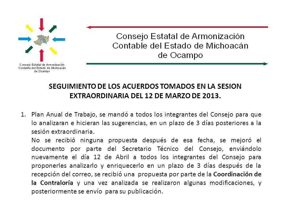 SEGUIMIENTO DE LOS ACUERDOS TOMADOS EN LA SESION EXTRAORDINARIA DEL 12 DE MARZO DE 2013.