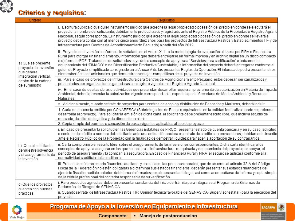 Criterios y requisitos: