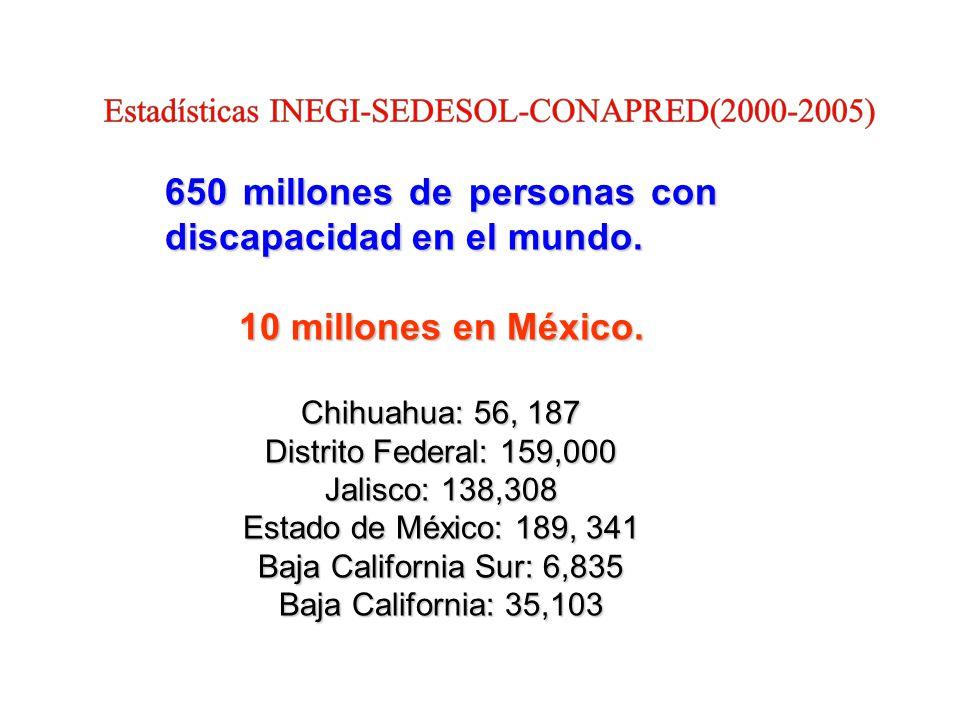 650 millones de personas con discapacidad en el mundo.
