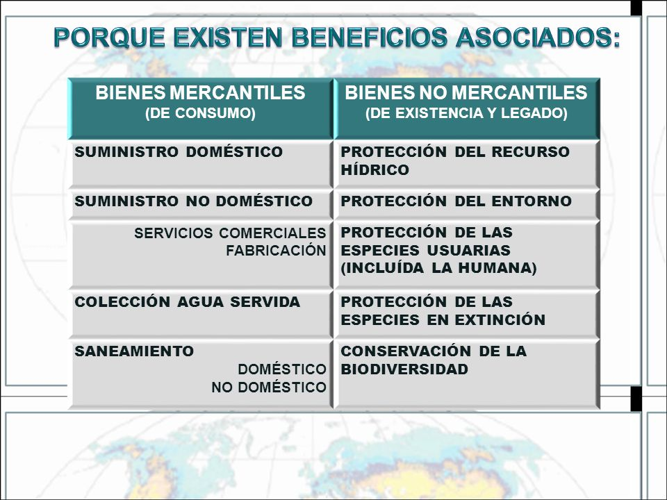 PORQUE EXISTEN BENEFICIOS ASOCIADOS: (DE EXISTENCIA Y LEGADO)
