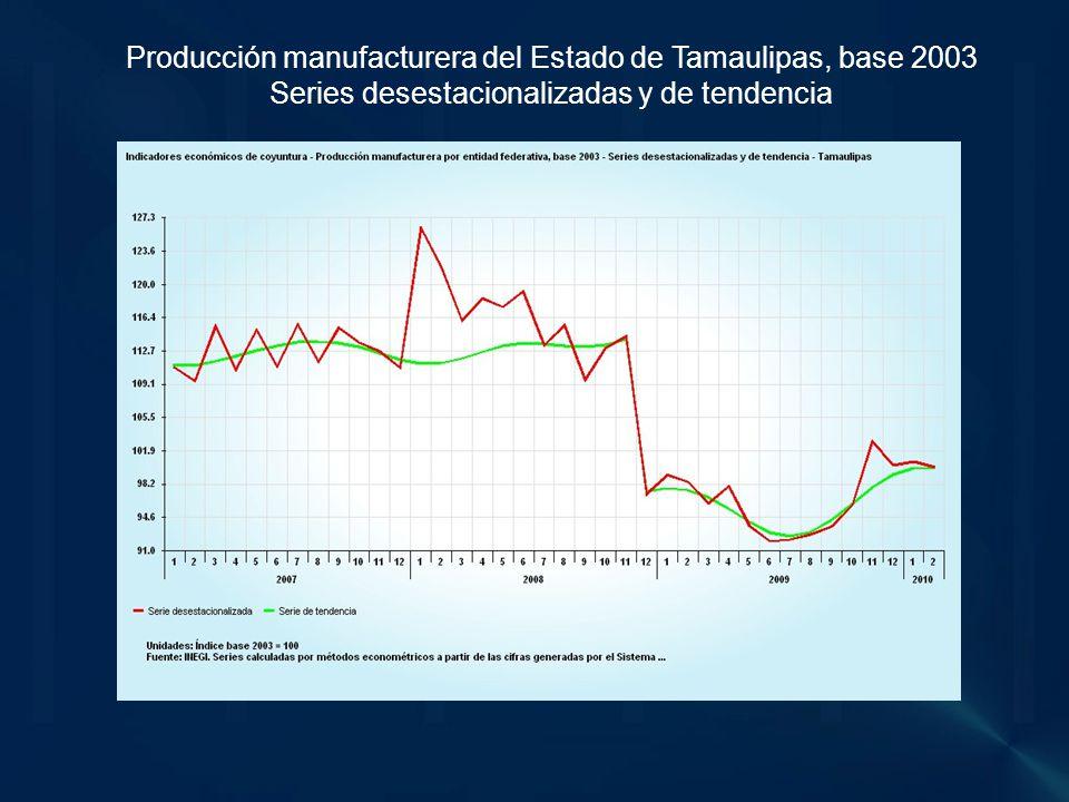 Producción manufacturera del Estado de Tamaulipas, base 2003