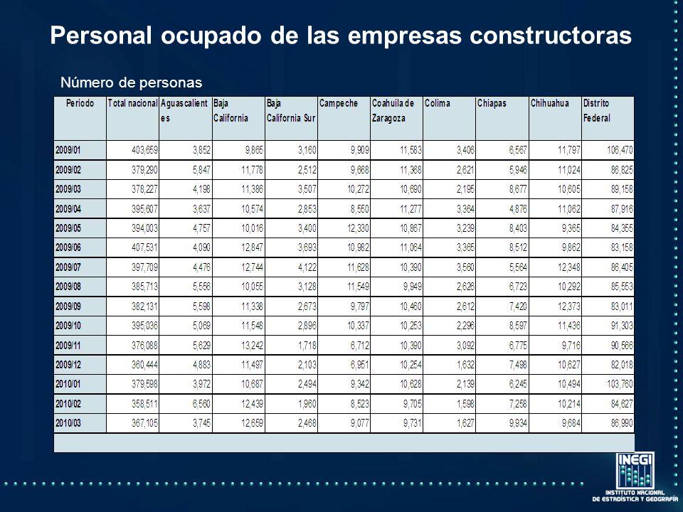 Personal ocupado de las empresas constructoras