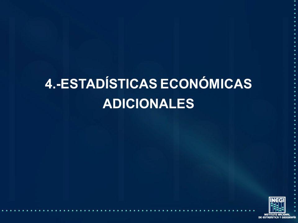 4.-ESTADÍSTICAS ECONÓMICAS