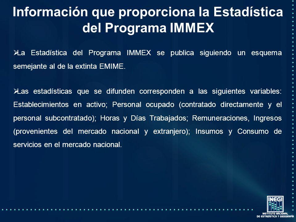 Información que proporciona la Estadística del Programa IMMEX