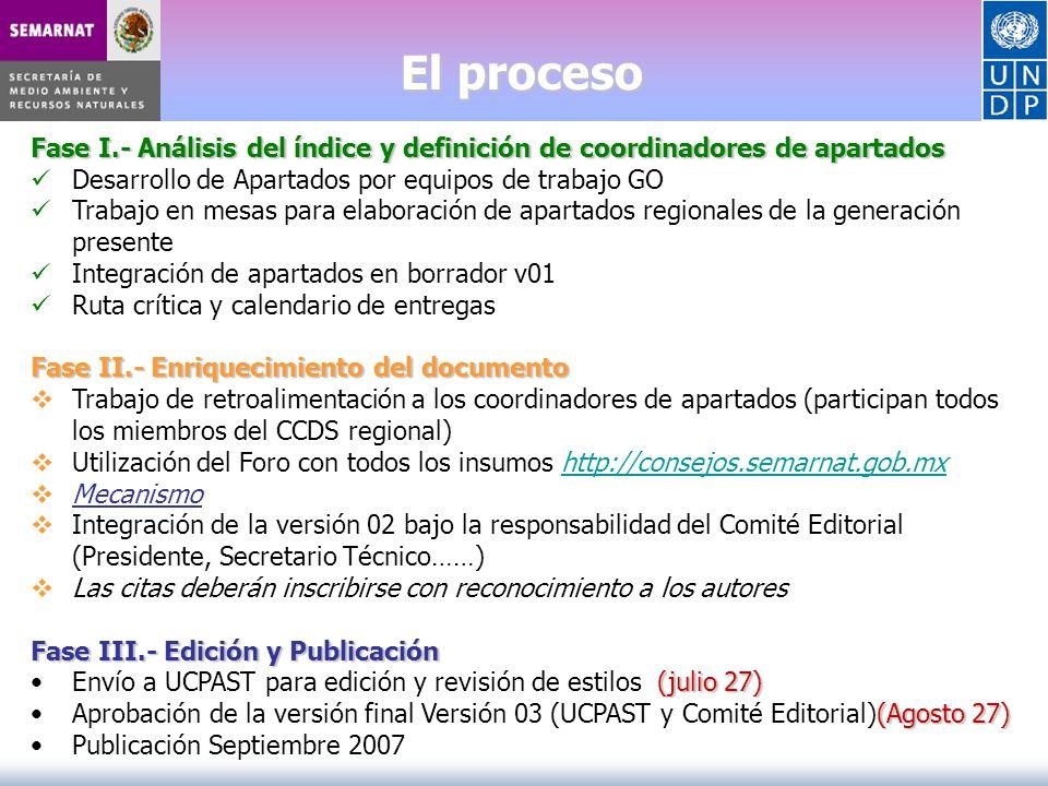 El proceso Fase I.- Análisis del índice y definición de coordinadores de apartados. Desarrollo de Apartados por equipos de trabajo GO.