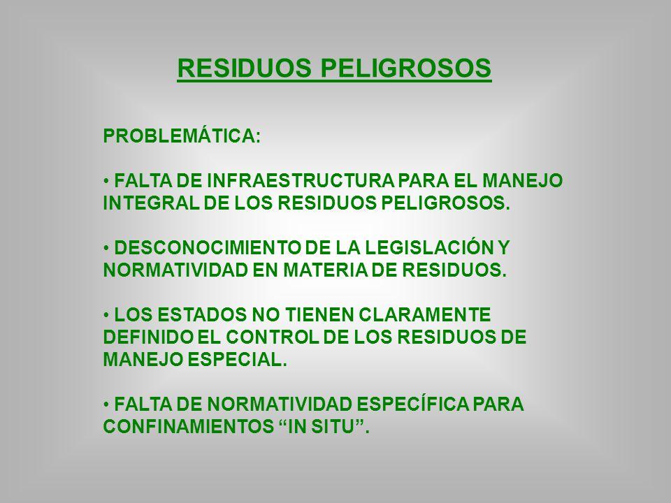 RESIDUOS PELIGROSOS PROBLEMÁTICA: