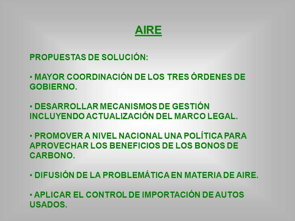 AIRE PROPUESTAS DE SOLUCIÓN:
