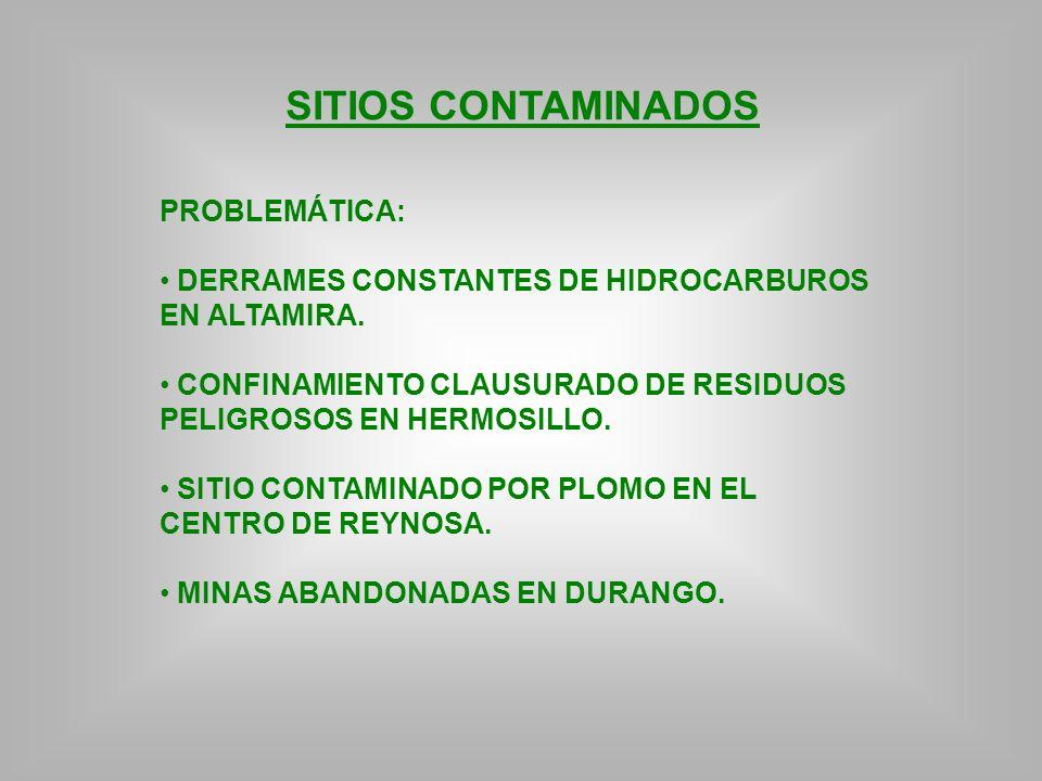 SITIOS CONTAMINADOS PROBLEMÁTICA: