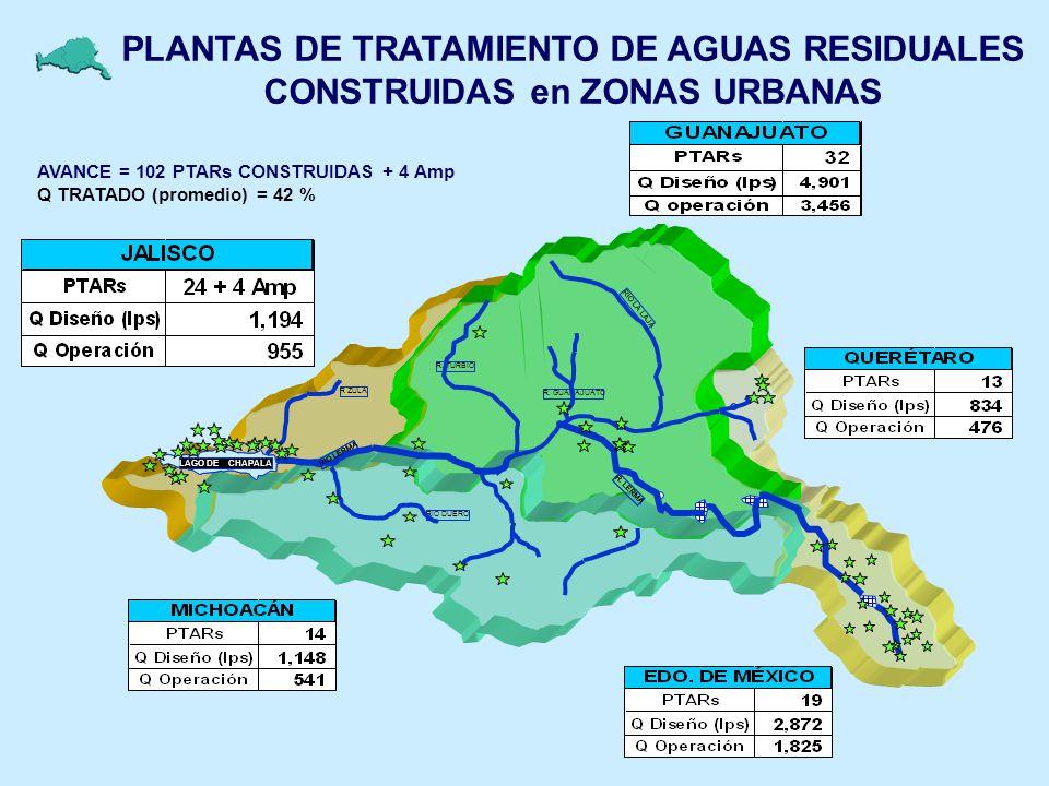 PLANTAS DE TRATAMIENTO DE AGUAS RESIDUALES CONSTRUIDAS en ZONAS URBANAS