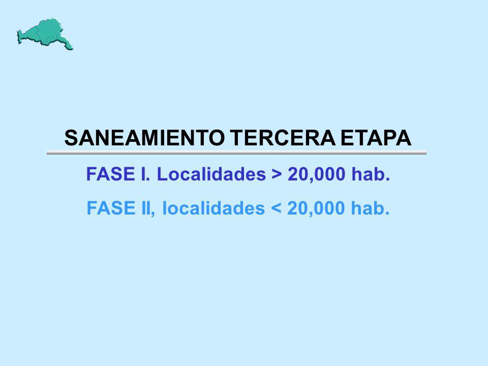SANEAMIENTO TERCERA ETAPA