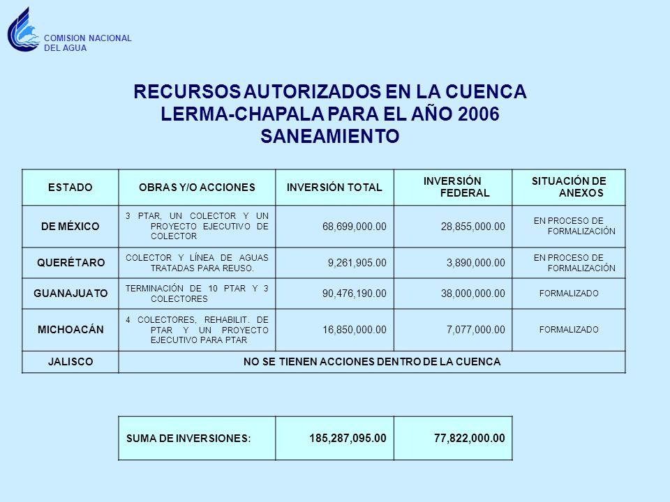 RECURSOS AUTORIZADOS EN LA CUENCA LERMA-CHAPALA PARA EL AÑO 2006