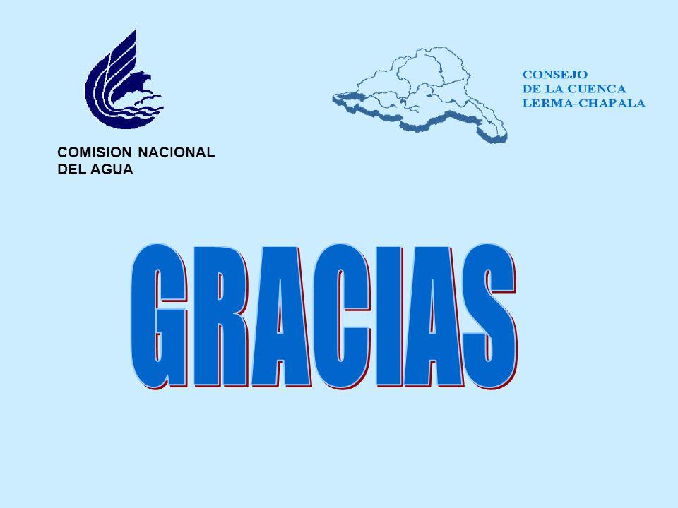 COMISION NACIONAL DEL AGUA GRACIAS