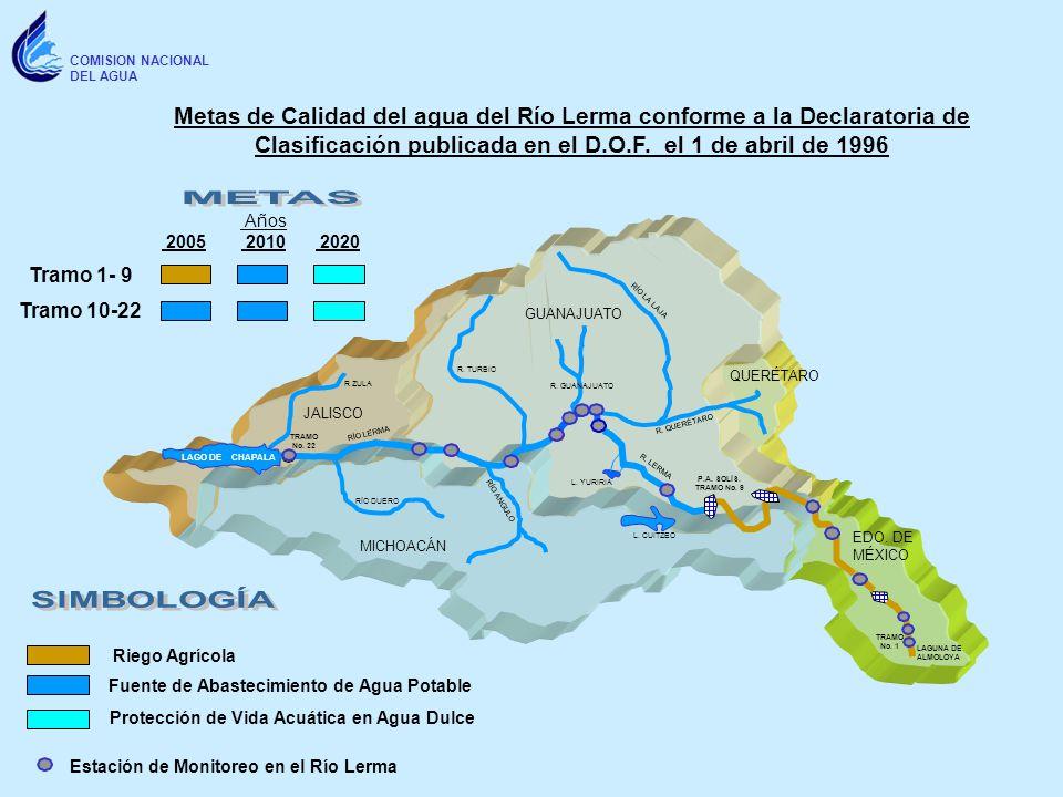 Metas de Calidad del agua del Río Lerma conforme a la Declaratoria de Clasificación publicada en el D.O.F. el 1 de abril de 1996