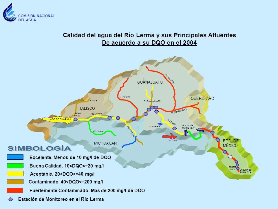 Calidad del agua del Río Lerma y sus Principales Afluentes