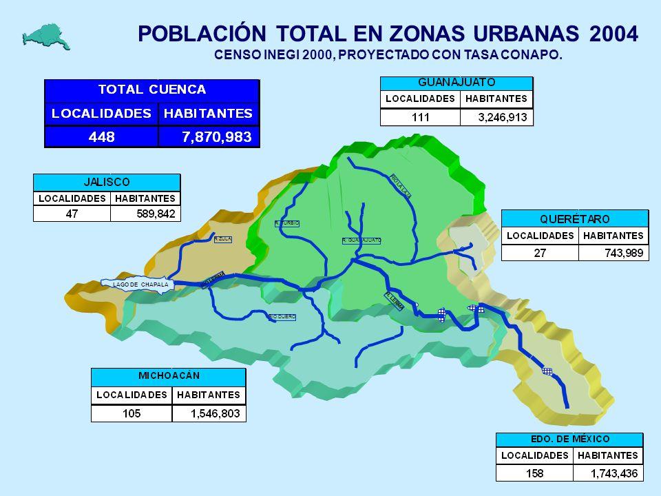 POBLACIÓN TOTAL EN ZONAS URBANAS 2004