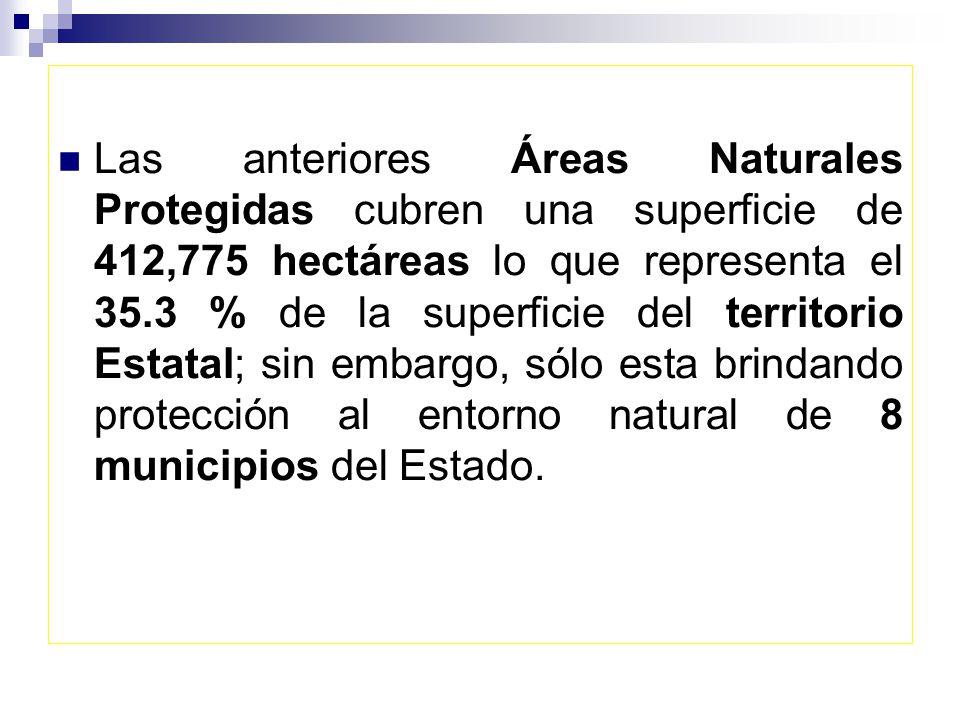 Las anteriores Áreas Naturales Protegidas cubren una superficie de 412,775 hectáreas lo que representa el 35.3 % de la superficie del territorio Estatal; sin embargo, sólo esta brindando protección al entorno natural de 8 municipios del Estado.