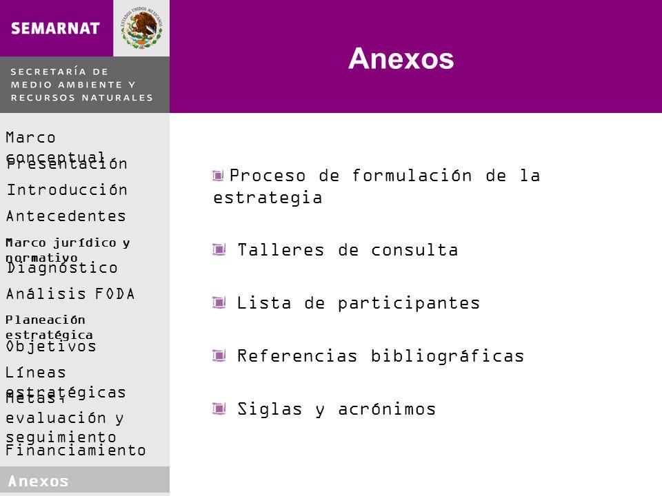 Anexos Talleres de consulta Lista de participantes