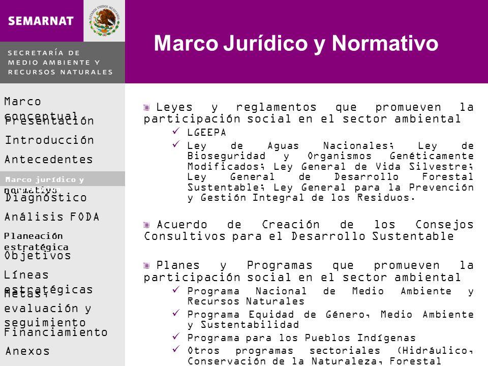 Marco Jurídico y Normativo