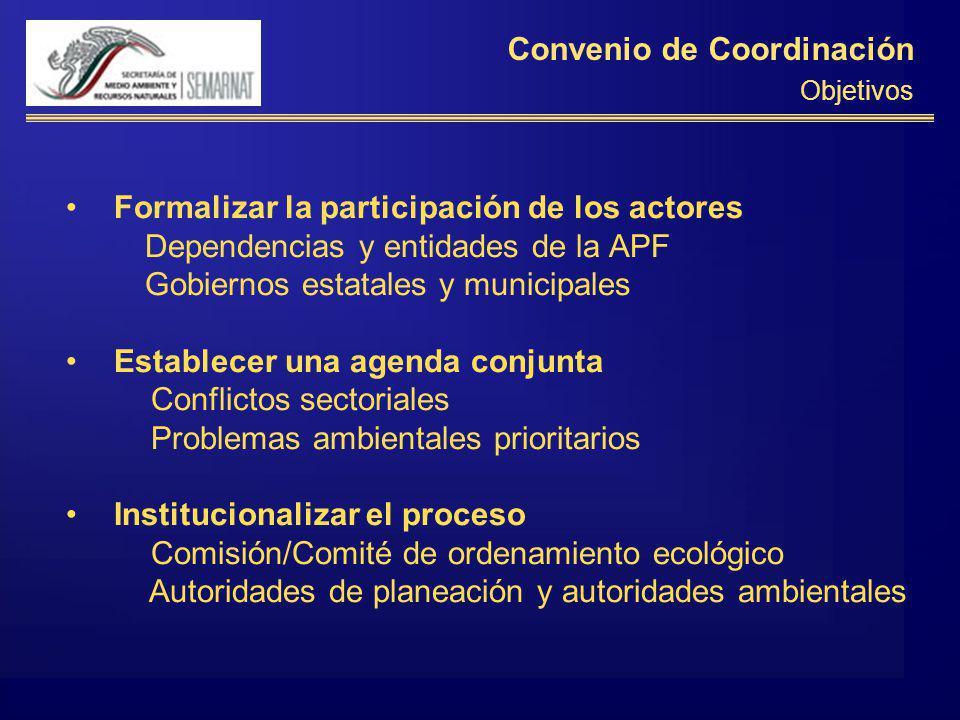 Convenio de Coordinación