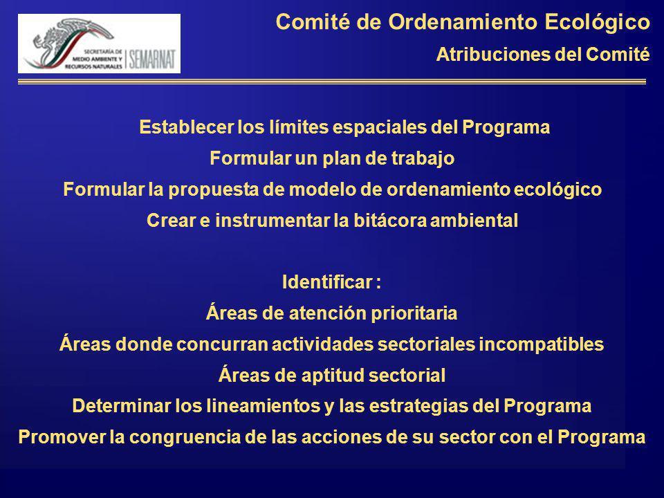 Comité de Ordenamiento Ecológico