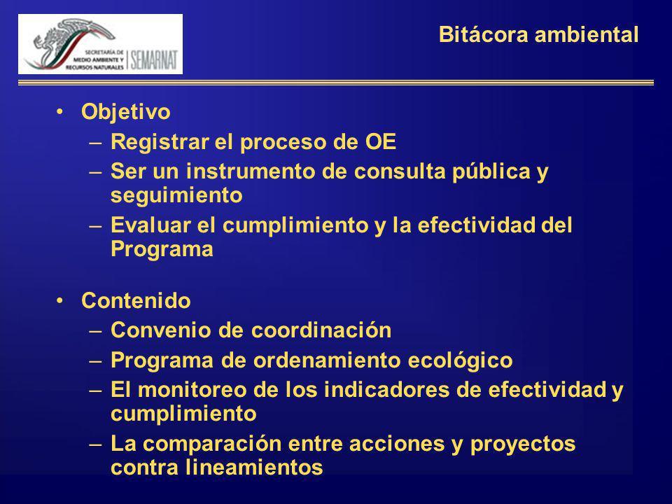 Bitácora ambiental Objetivo. Registrar el proceso de OE. Ser un instrumento de consulta pública y seguimiento.