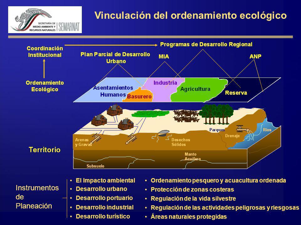 Vinculación del ordenamiento ecológico